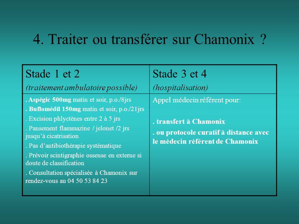 4. Traiter ou transférer sur Chamonix ? Stade 1 et 2 (traitement ambulatoire possible) Stade 3 et 4 (hospitalisation). Aspégic 500mg matin et soir, p.