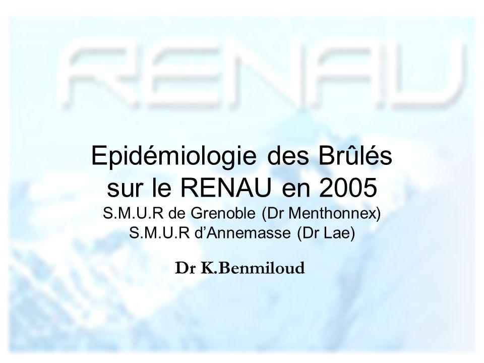 Epidémiologie des Brûlés sur le RENAU en 2005 S.M.U.R de Grenoble (Dr Menthonnex) S.M.U.R dAnnemasse (Dr Lae) Dr K.Benmiloud