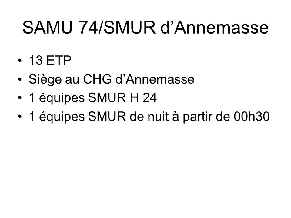 SAMU 74/SMUR dAnnemasse 13 ETP Siège au CHG dAnnemasse 1 équipes SMUR H 24 1 équipes SMUR de nuit à partir de 00h30