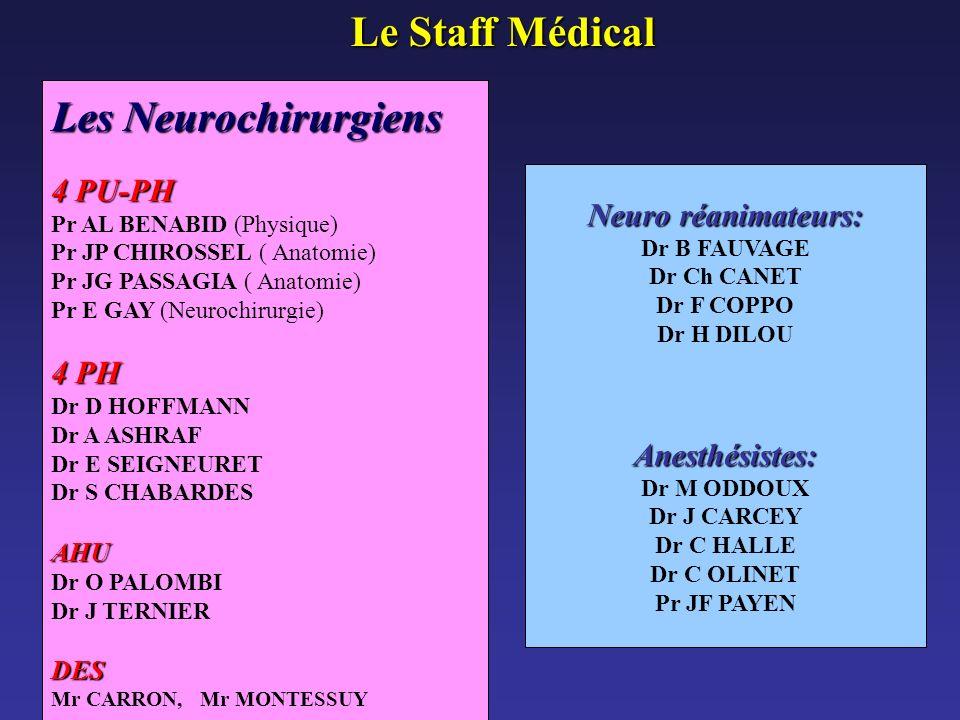 Les Neurochirurgiens 4 PU-PH Pr AL BENABID (Physique) Pr JP CHIROSSEL ( Anatomie) Pr JG PASSAGIA ( Anatomie) Pr E GAY (Neurochirurgie) 4 PH Dr D HOFFM