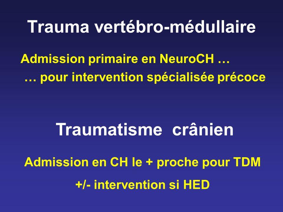Trauma vertébro-médullaire Admission primaire en NeuroCH … … pour intervention spécialisée précoce Traumatisme crânien Admission en CH le + proche pou