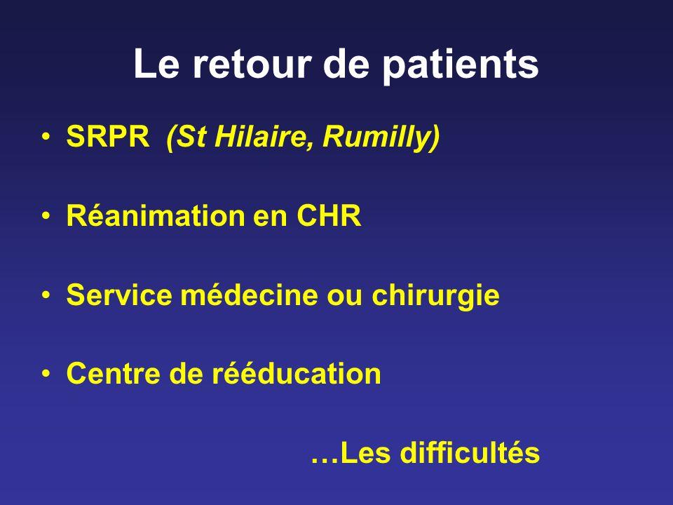 Le retour de patients SRPR (St Hilaire, Rumilly) Réanimation en CHR Service médecine ou chirurgie Centre de rééducation …Les difficultés