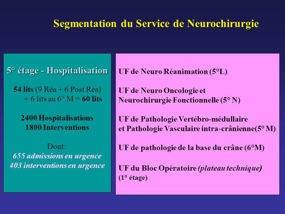 UF de Neuro Réanimation (5°L) UF de Neuro Oncologie et Neurochirurgie Fonctionnelle (5° N) UF de Pathologie Vertébro-médullaire et Pathologie Vasculai