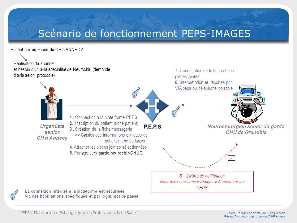 PEPS : Plateforme dEchange pour les Professionnels de Santé Equipe Réseaux de Santé / CHU de Grenoble Réseau Nord Alpin des Urgences/CHR Annecy Transmission dune image Le Docteur B ouvre la pièce jointe