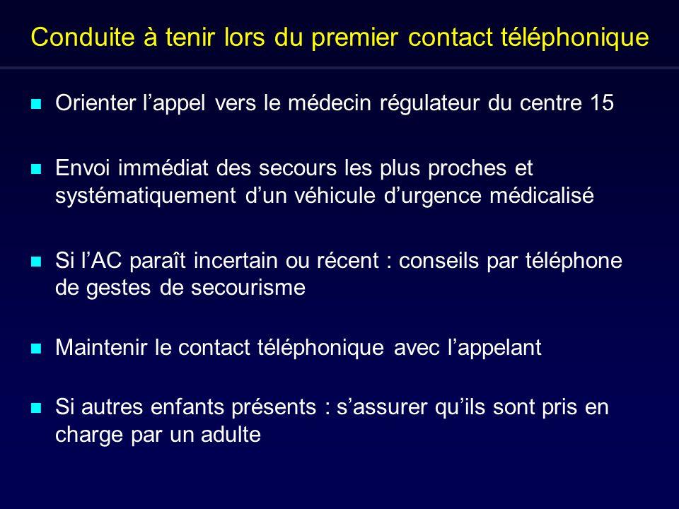 Conduite à tenir lors du premier contact téléphonique n Orienter lappel vers le médecin régulateur du centre 15 n Envoi immédiat des secours les plus