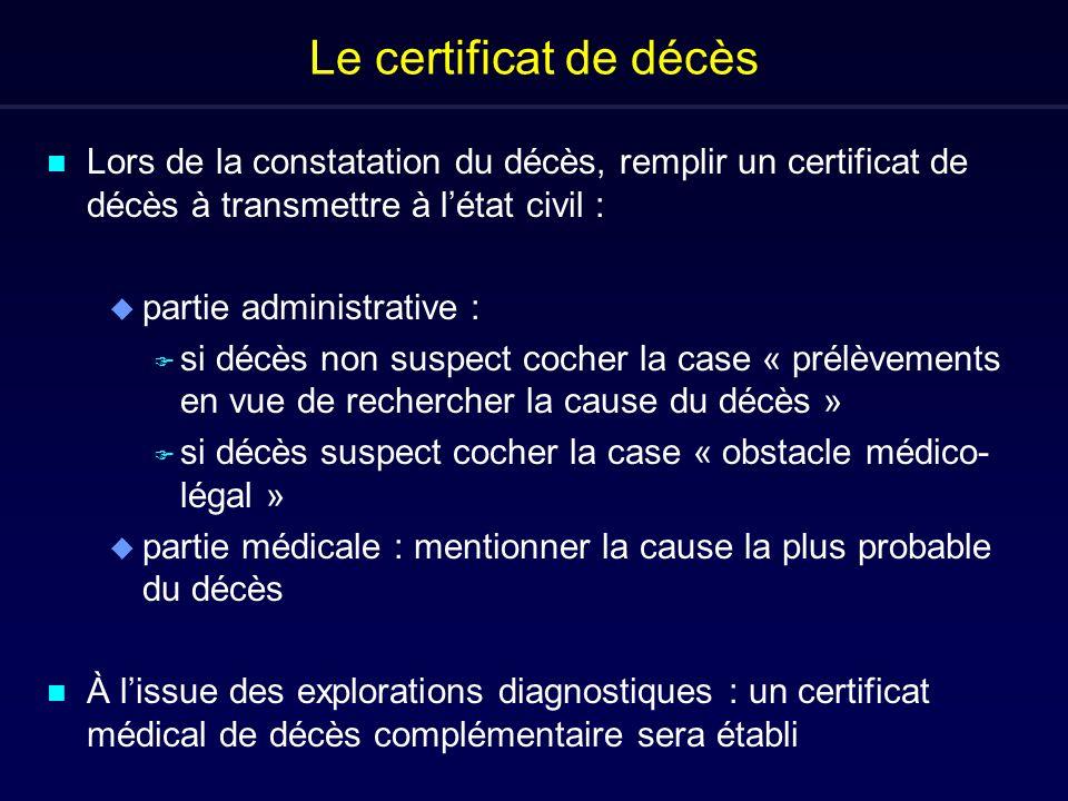 Le certificat de décès n Lors de la constatation du décès, remplir un certificat de décès à transmettre à létat civil : u partie administrative : F si