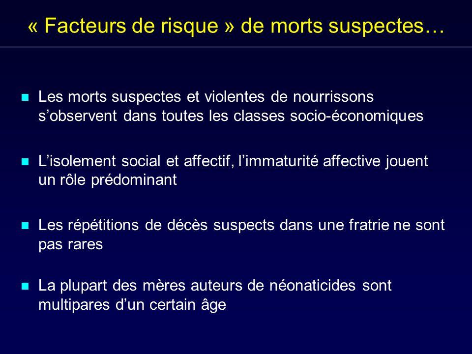« Facteurs de risque » de morts suspectes… n Les morts suspectes et violentes de nourrissons sobservent dans toutes les classes socio-économiques n Li