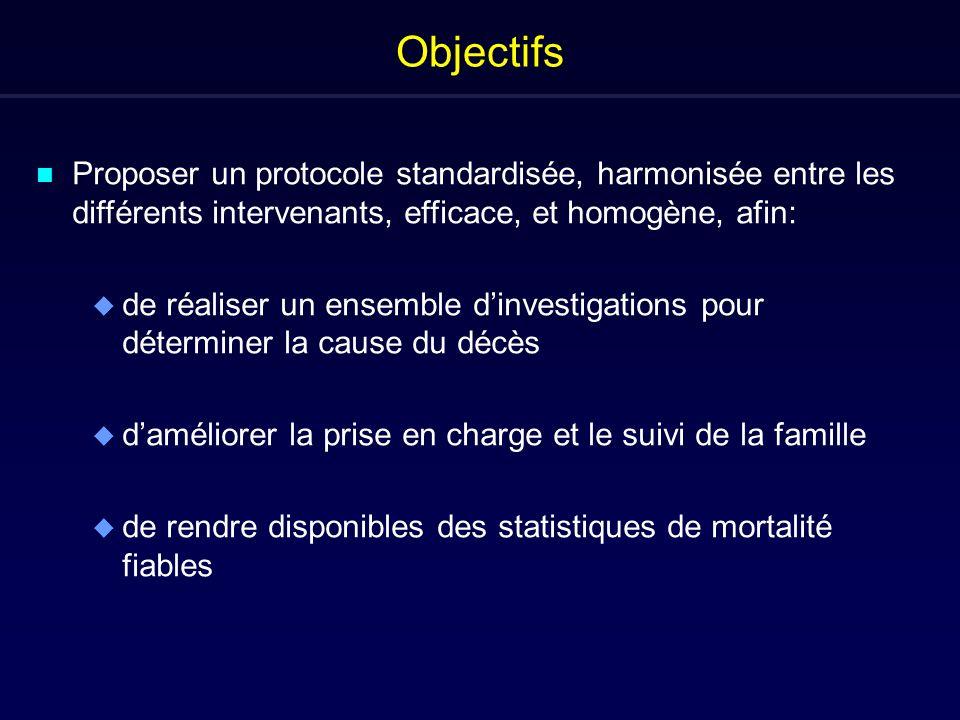 Objectifs n Proposer un protocole standardisée, harmonisée entre les différents intervenants, efficace, et homogène, afin: u de réaliser un ensemble d