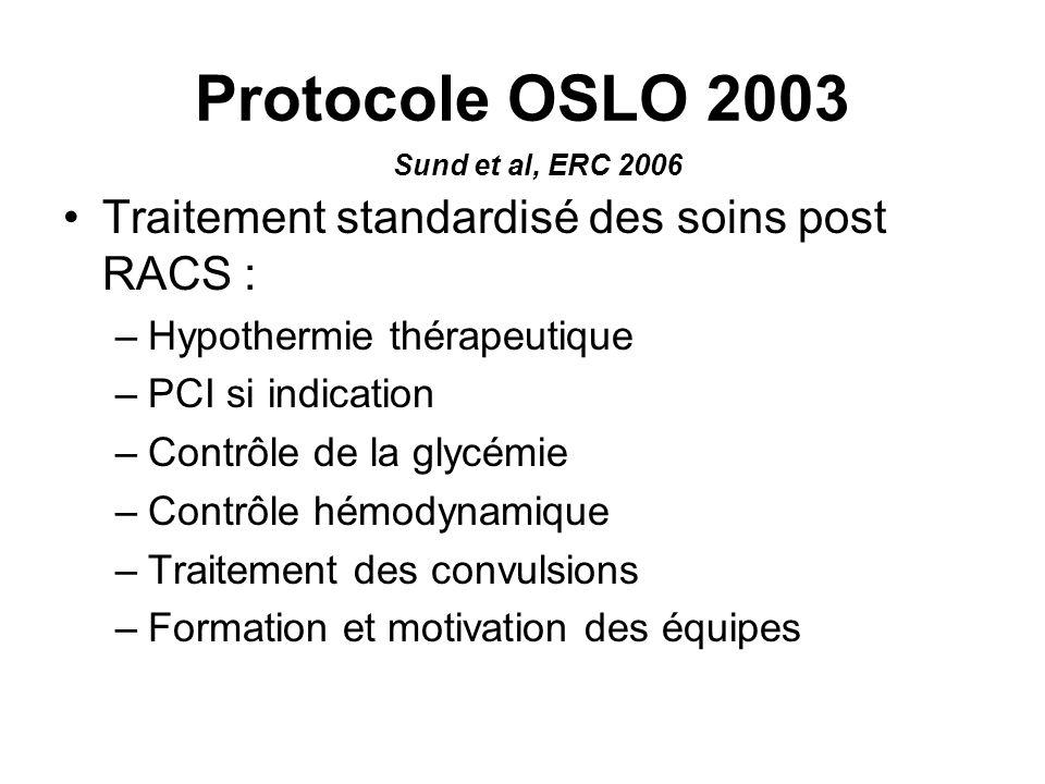 Protocole OSLO 2003 Traitement standardisé des soins post RACS : –Hypothermie thérapeutique –PCI si indication –Contrôle de la glycémie –Contrôle hémo