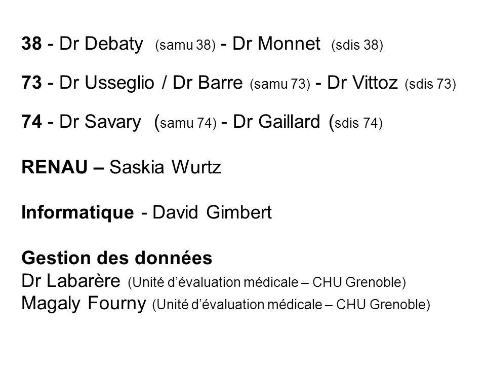 38 - Dr Debaty (samu 38) - Dr Monnet (sdis 38) 73 - Dr Usseglio / Dr Barre (samu 73) - Dr Vittoz (sdis 73) 74 - Dr Savary ( samu 74) - Dr Gaillard ( s