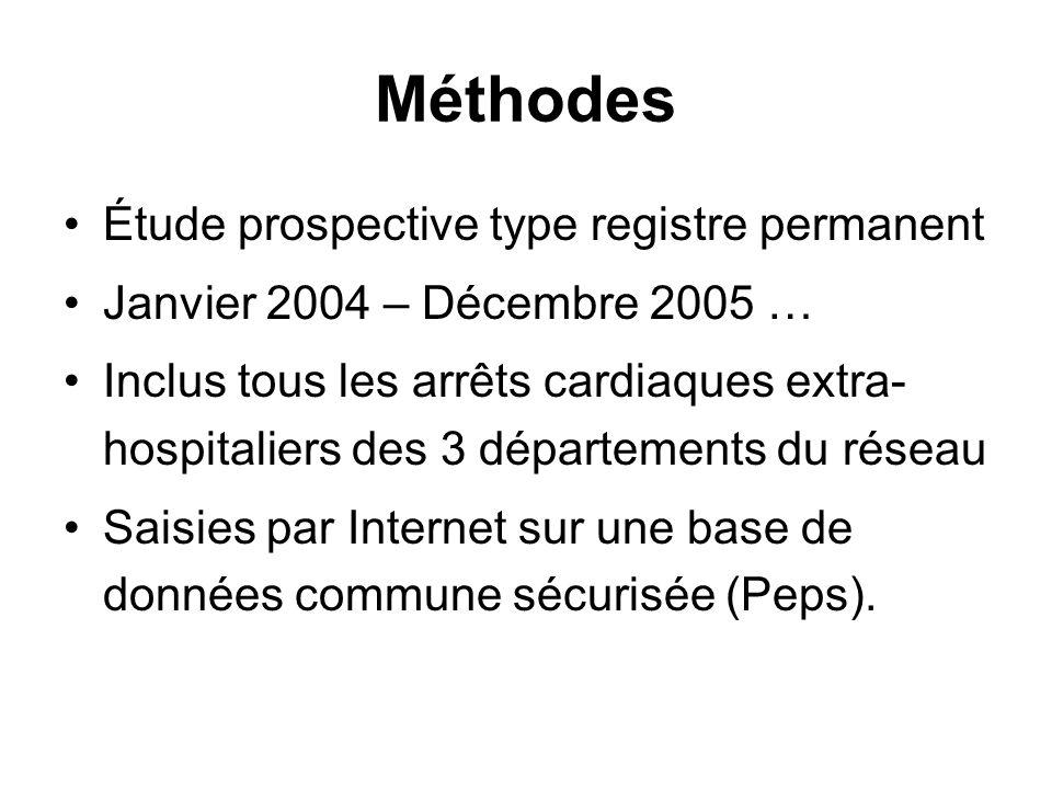 Méthodes Étude prospective type registre permanent Janvier 2004 – Décembre 2005 … Inclus tous les arrêts cardiaques extra- hospitaliers des 3 départem