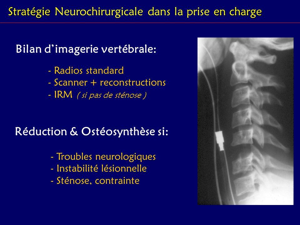 Stratégie en charge Stratégie Neurochirurgicale dans la prise en charge Bilan dimagerie vertébrale: - Radios standard - Scanner + reconstructions - IR