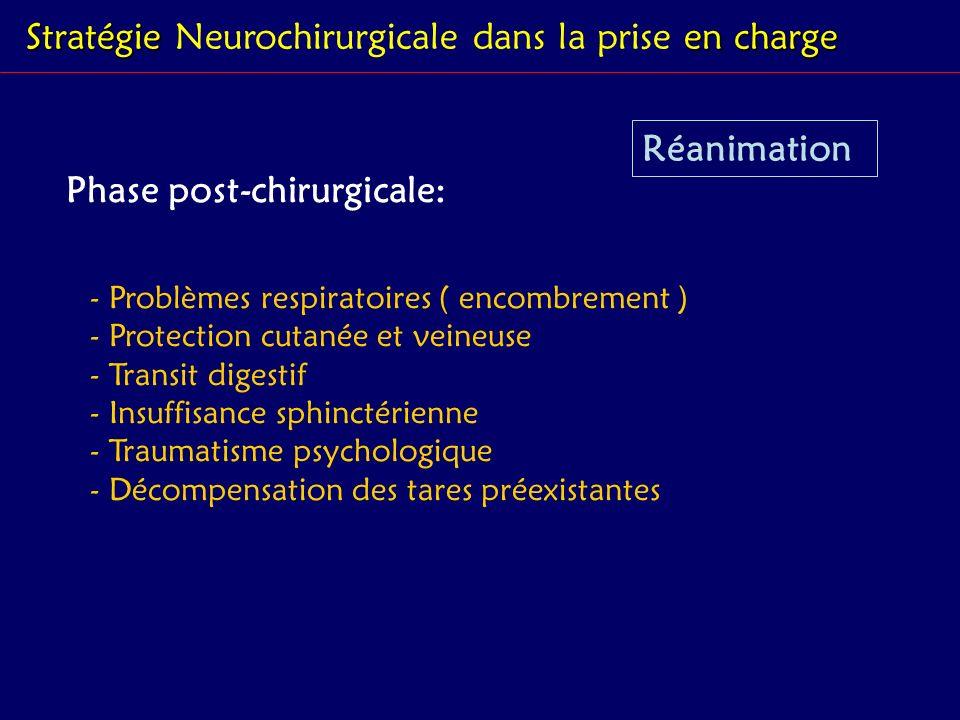 Stratégie en charge Stratégie Neurochirurgicale dans la prise en charge Phase post-chirurgicale: Réanimation - Problèmes respiratoires ( encombrement