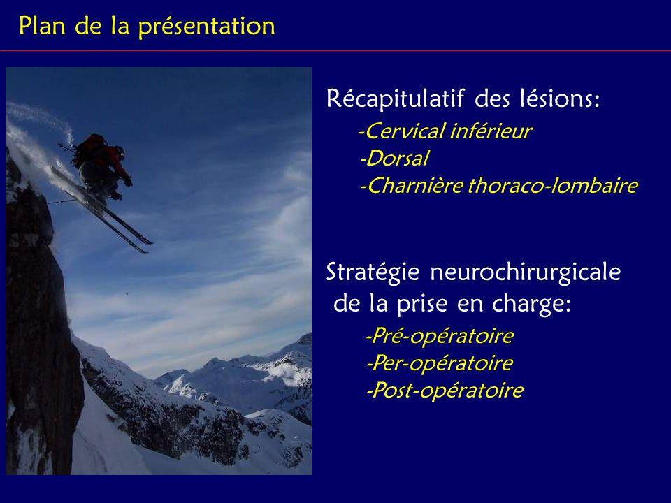 Plan de la présentation Récapitulatif des lésions: -Cervical inférieur -Dorsal -Charnière thoraco-lombaire Stratégie neurochirurgicale de la prise en
