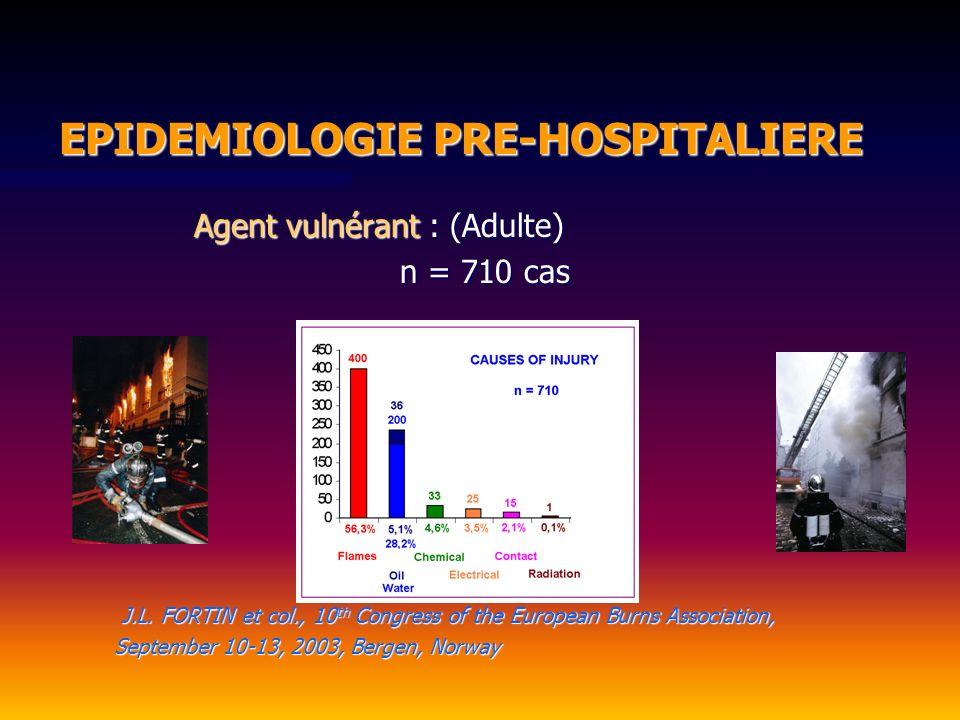 EPIDEMIOLOGIE PRE-HOSPITALIERE EPIDEMIOLOGIE PRE-HOSPITALIERE Agent vulnérant Agent vulnérant : (Adulte) n = 710 cas J.L.
