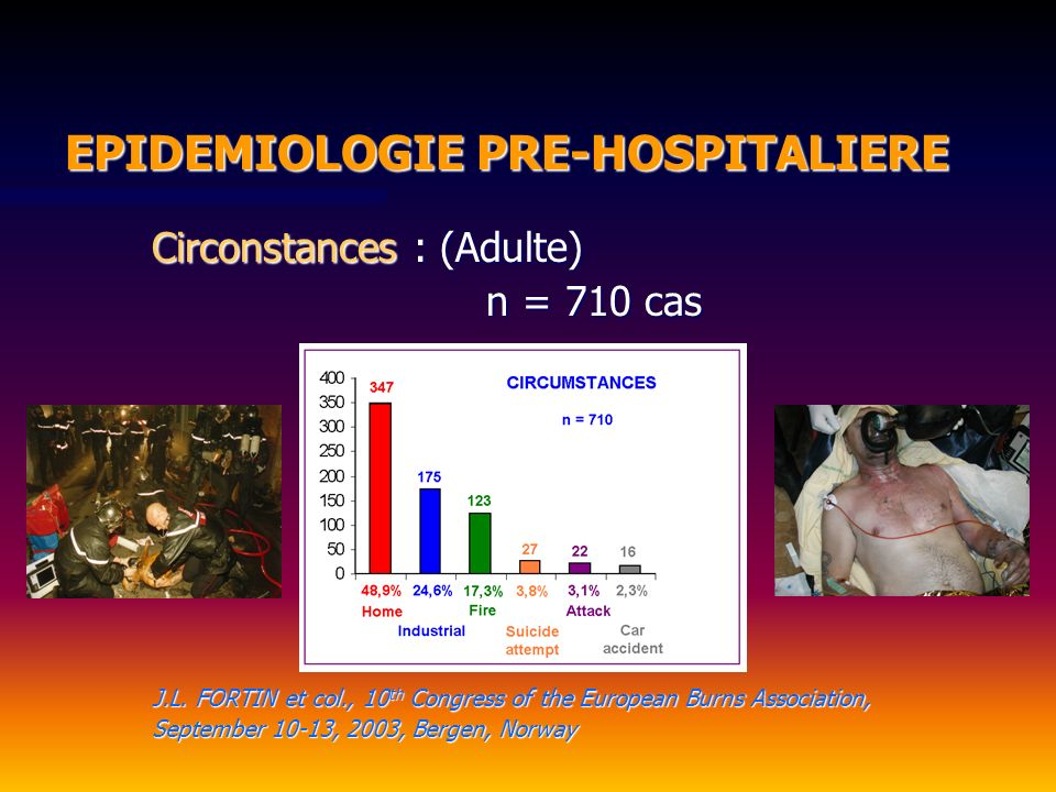 EPIDEMIOLOGIE PRE-HOSPITALIERE EPIDEMIOLOGIE PRE-HOSPITALIERE Circonstances Circonstances : (Adulte) n = 710 cas J.L.