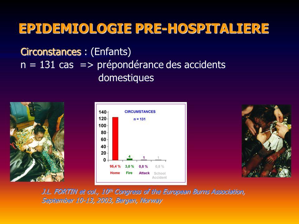 EPIDEMIOLOGIE PRE-HOSPITALIERE EPIDEMIOLOGIE PRE-HOSPITALIERE Circonstances Circonstances : (Enfants) n = 131 cas => prépondérance des accidents domestiques J.L.