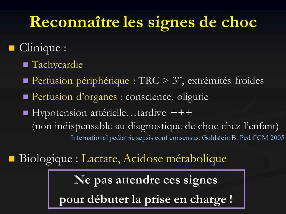 3 types de choc - Diagnostic Clinique : Clinique : Chaleur des extrémités Chaleur des extrémités Hépatomégalie Hépatomégalie Pression veineuse centrale Pression veineuse centrale