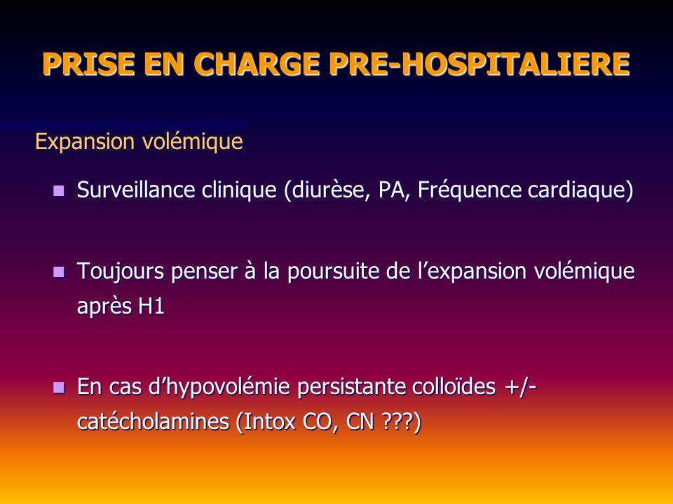 Surveillance clinique (diurèse, PA, Fréquence cardiaque) Surveillance clinique (diurèse, PA, Fréquence cardiaque) Toujours penser à la poursuite de le