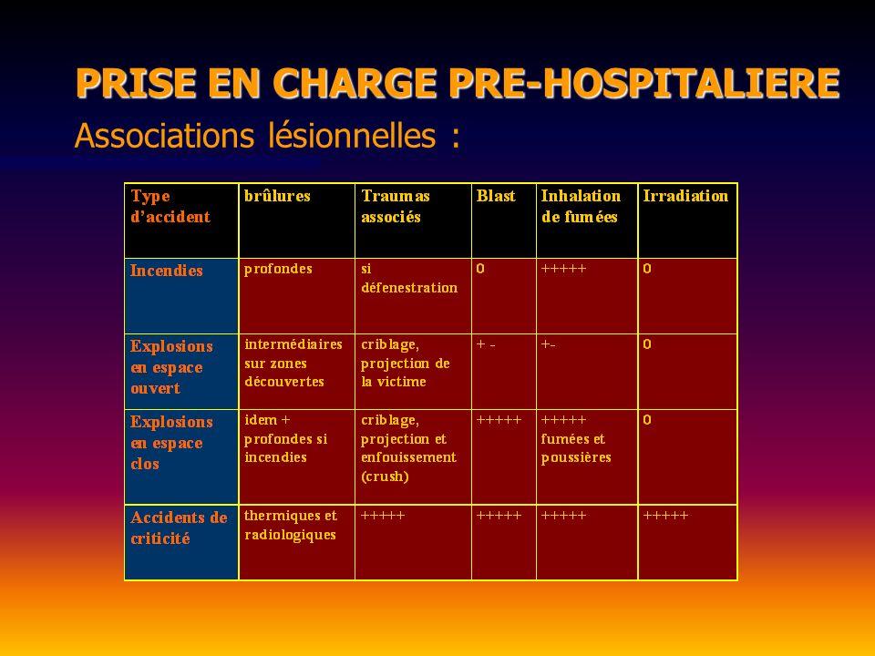 Associations lésionnelles : PRISE EN CHARGE PRE-HOSPITALIERE