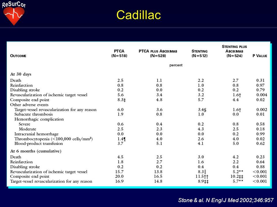 Cadillac Stone & al. N Engl J Med 2002;346:957