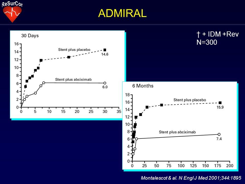 ADMIRAL + IDM +Rev N=300 Montalescot & al. N Engl J Med 2001;344:1895