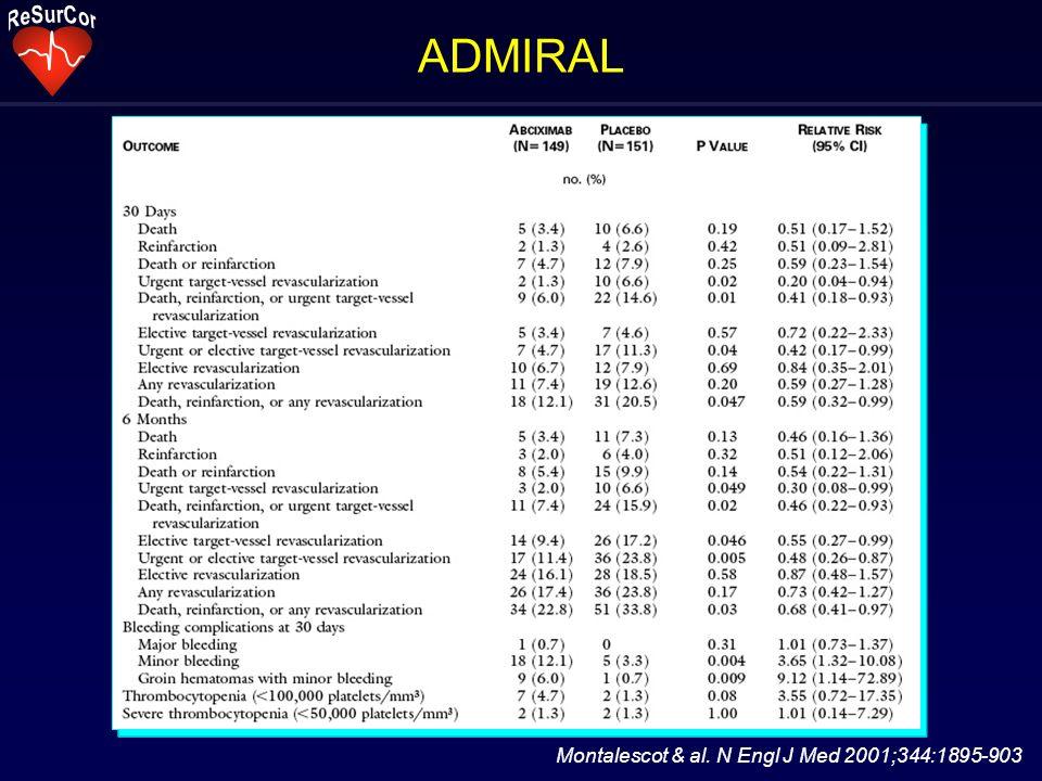 Montalescot & al. N Engl J Med 2001;344:1895-903 ADMIRAL
