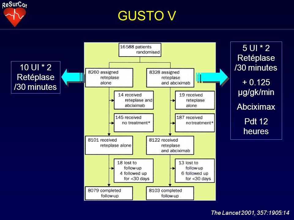 GUSTO V The Lancet 2001, 357:1905:14 10 UI * 2 Retéplase /30 minutes 5 UI * 2 Retéplase /30 minutes + 0.125 µg/gk/min Abciximax Pdt 12 heures