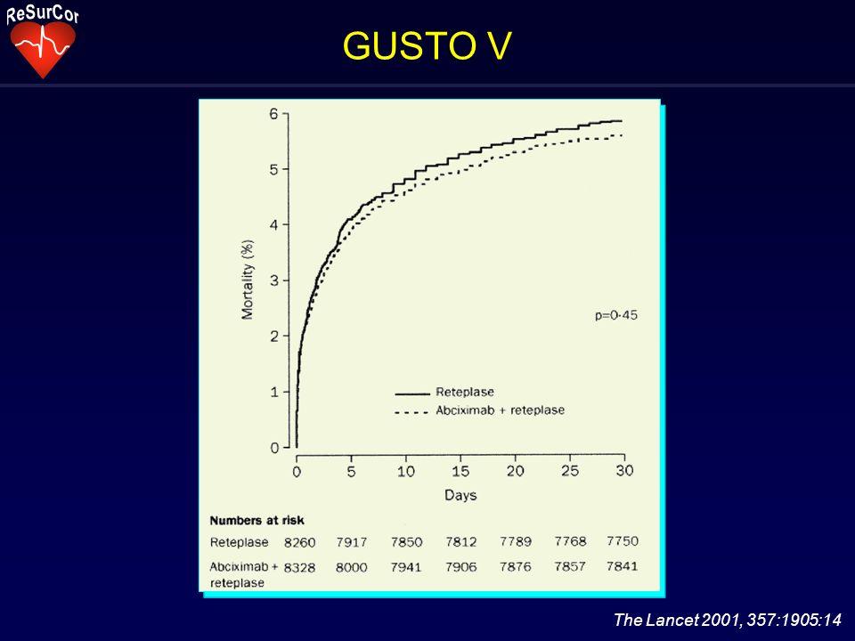 GUSTO V The Lancet 2001, 357:1905:14