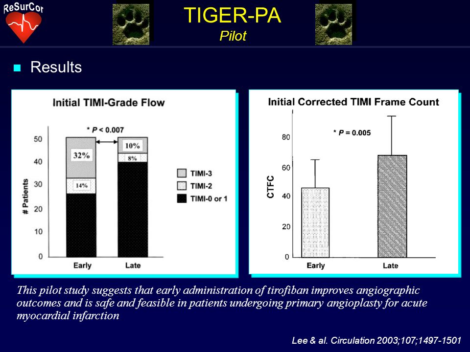 n Results TIGER-PA Pilot Lee & al. Circulation 2003;107;1497-1501 This pilot study suggests that early administration of tirofiban improves angiograph