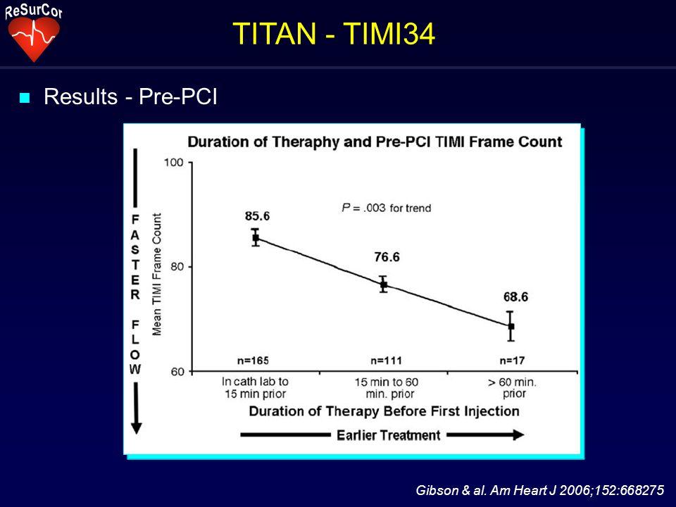 n Results - Pre-PCI TITAN - TIMI34 Gibson & al. Am Heart J 2006;152:668275