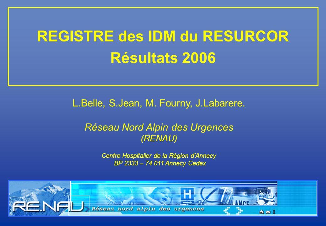 REGISTRE des IDM du RESURCOR Résultats 2006 L.Belle, S.Jean, M. Fourny, J.Labarere. Réseau Nord Alpin des Urgences (RENAU) Centre Hospitalier de la Ré