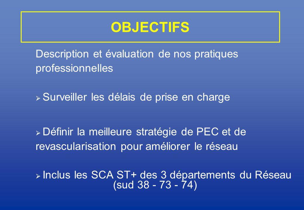 OBJECTIFS Description et évaluation de nos pratiques professionnelles Surveiller les délais de prise en charge Définir la meilleure stratégie de PEC e