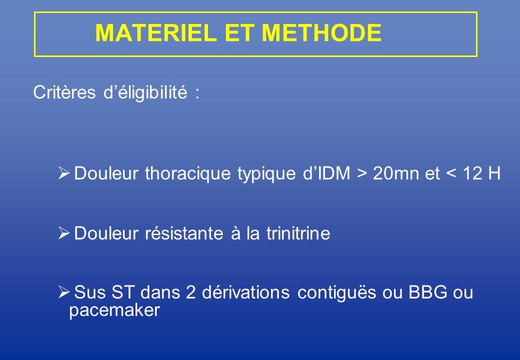 Critères déligibilité : Douleur thoracique typique dIDM > 20mn et < 12 H Douleur résistante à la trinitrine Sus ST dans 2 dérivations contiguës ou BBG