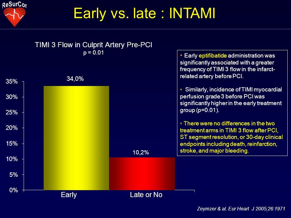 Stratification / Troponine Morrow et al. JAMA 2001;286:2405–12.