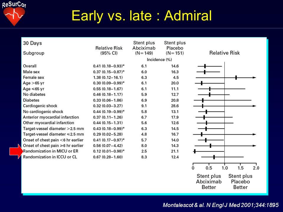 Early vs. late : Admiral Montalescot & al. N Engl J Med 2001;344:1895