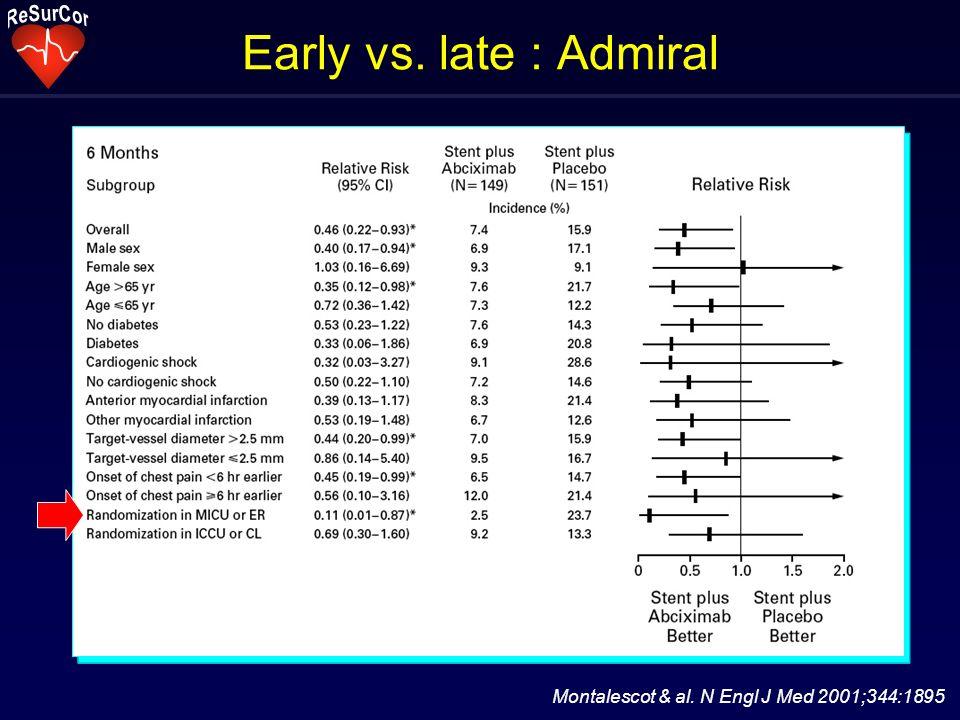 Bénéfice des AntiGP dans les SCA non ST+ Boersma & al.Lancet 2002; 359: 189–98