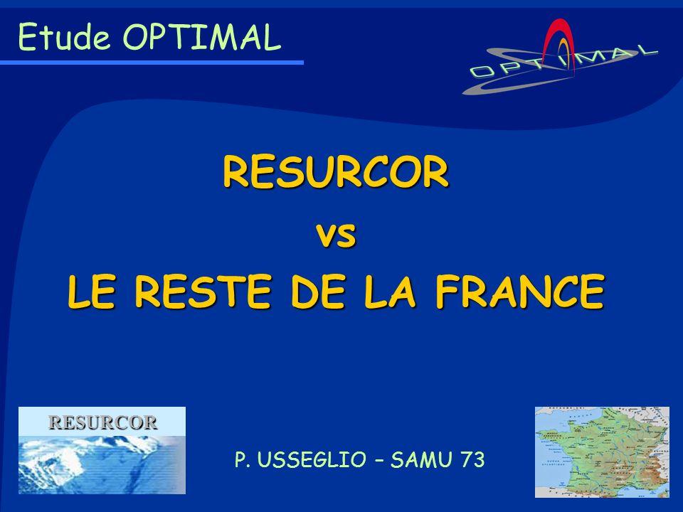 Etude OPTIMALRESURCORvs LE RESTE DE LA FRANCE P. USSEGLIO – SAMU 73 RESURCOR