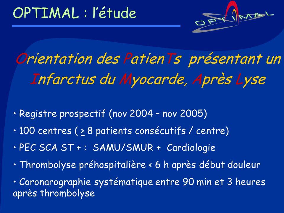 OPTIMAL : létude Orientation des PatienTs présentant un Infarctus du Myocarde, Après Lyse Registre prospectif (nov 2004 – nov 2005) 100 centres ( > 8