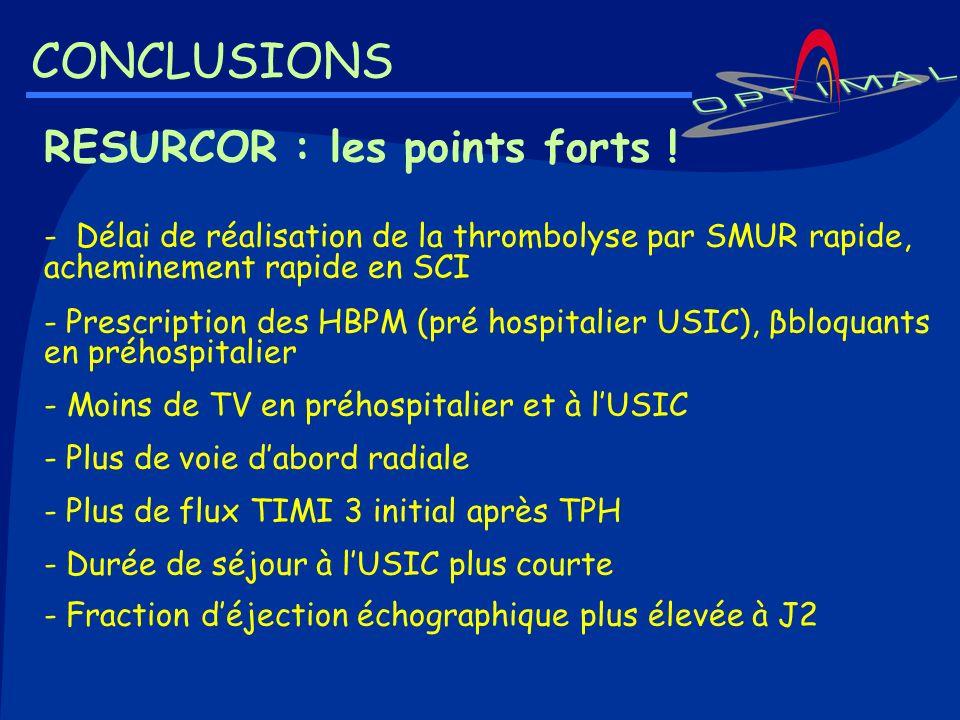 CONCLUSIONS RESURCOR : les points forts ! - Délai de réalisation de la thrombolyse par SMUR rapide, acheminement rapide en SCI - Prescription des HBPM
