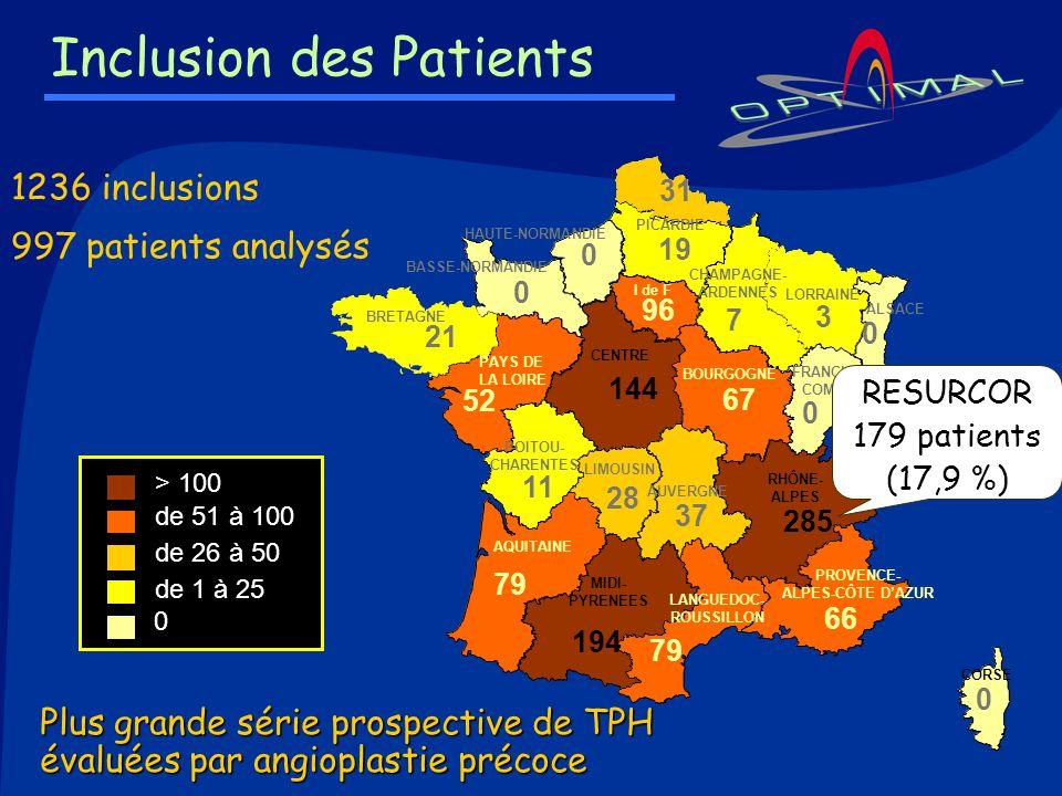 Inclusion des Patients PICARDIE HAUTE-NORMANDIE BASSE-NORMANDIE BRETAGNE CENTRE PAYS DE LA LOIRE 31 19 0 0 21 52 144 POITOU- CHARENTES 11 CHAMPAGNE- A