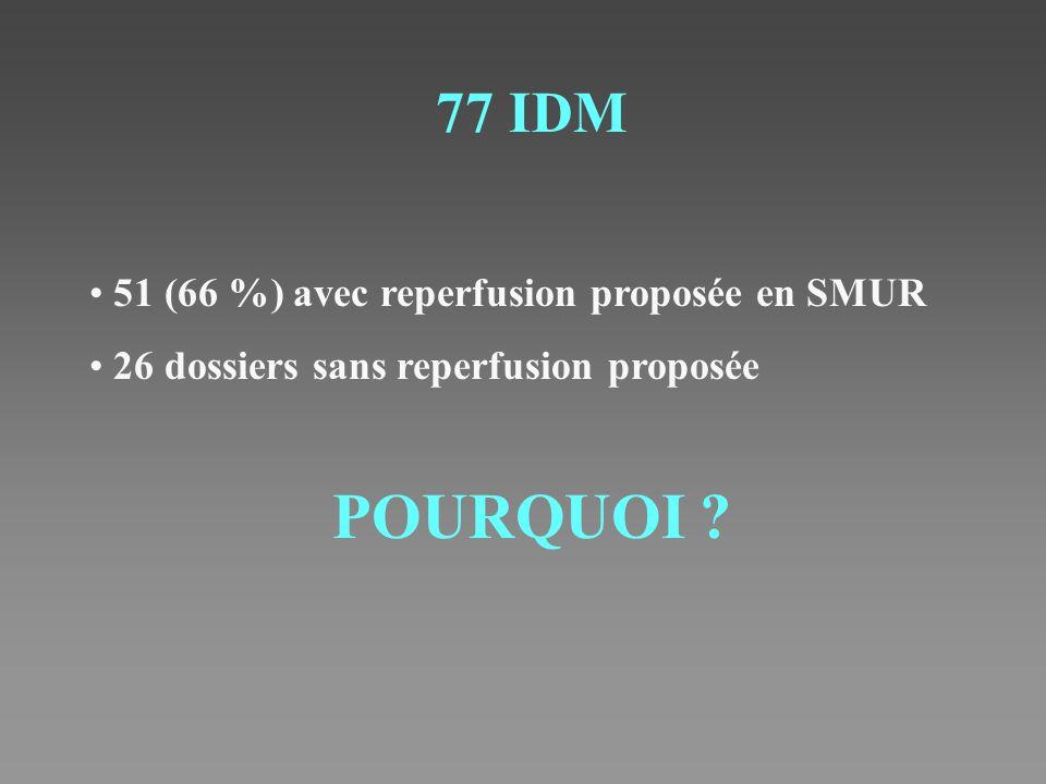77 IDM 51 (66 %) avec reperfusion proposée en SMUR 26 dossiers sans reperfusion proposée POURQUOI ?