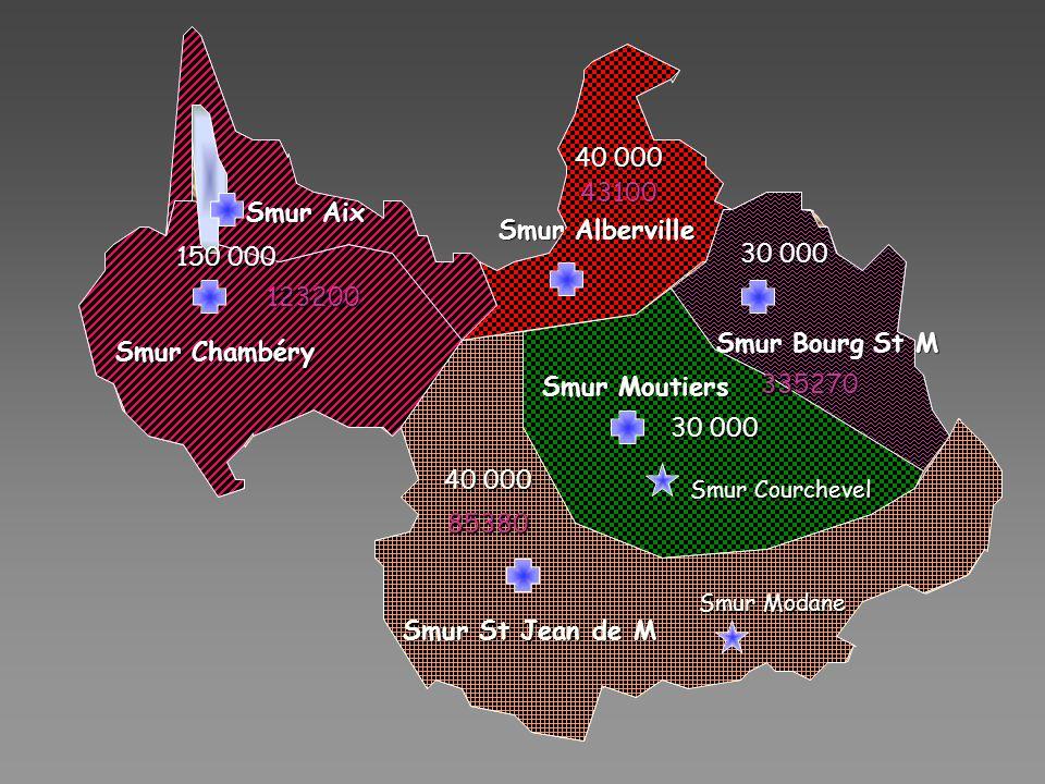 Smur Chambéry Smur Aix Smur Moutiers Smur Alberville Smur St Jean de M Smur Bourg St M Smur Courchevel Smur Modane 150 000 40 000 30 000 123200 43100