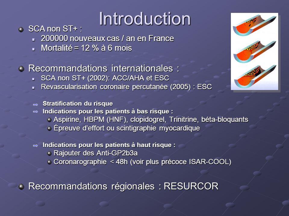 Introduction SCA non ST+ : 200000 nouveaux cas / an en France 200000 nouveaux cas / an en France Mortalité = 12 % à 6 mois Mortalité = 12 % à 6 mois R
