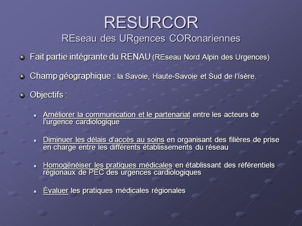 RESURCOR REseau des URgences CORonariennes Fait partie intégrante du RENAU (REseau Nord Alpin des Urgences) Champ géographique : la Savoie, Haute-Savo