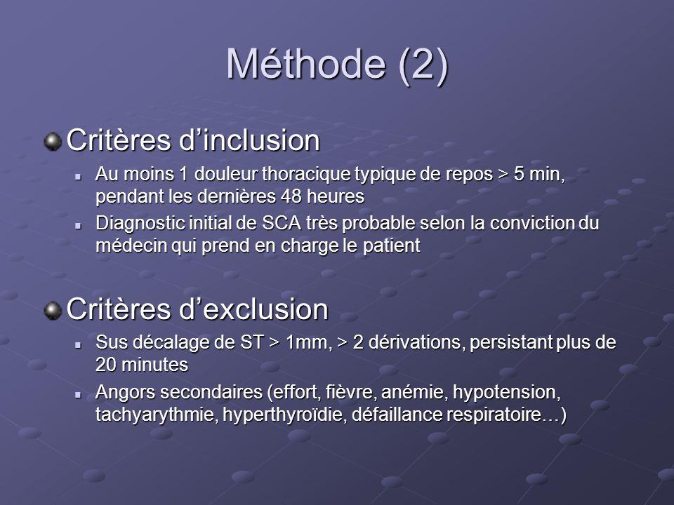 Méthode (2) Critères dinclusion Au moins 1 douleur thoracique typique de repos > 5 min, pendant les dernières 48 heures Au moins 1 douleur thoracique