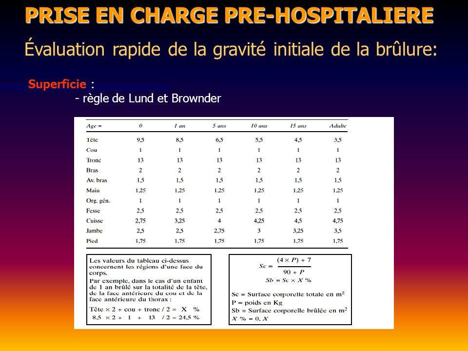 PRISE EN CHARGE PRE-HOSPITALIERE Évaluation rapide de la gravité initiale de la brûlure: Superficie : - règle de Lund et Brownder