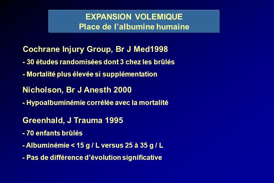 EXPANSION VOLEMIQUE CONFERENCE CONSENSUS SFAR 1996 révisée 2001 Albumine humaine licite si : - Albuminémie < 20 g /L - Protidémie < 30 g / L Sanchez, Ann Fr Anesth Réanim 1996 - Apport systématique si SCB > 50 % - Apport différé si SCB de 25 à 50 % - Pas d apport si SCB < 25 %