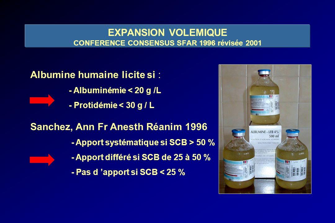 EXPANSION VOLEMIQUE APPORTS HYPERTONIQUES EN SODIUM - Baissent les apports initiaux de liquide ( Elgso, Crit Care Med 2000 ) - Améliorent la microcirculation ( Elgso, Shock 1998 ) - Améliorent transport et consommation d oxygène (Tokyay, J Trauma 1992 ) - Mais augmentent lincidence de l insuffisance rénale et de la mortalité ( Huang, Ann Surg 1995 ) Solution à 250 mmoL /L Na pour une diurèse > 30 mL / h: ( Monafo, Surgery 1984 )