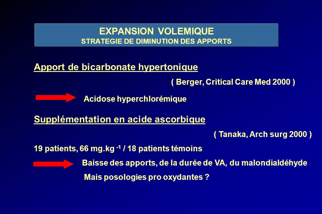 EXPANSION VOLEMIQUE STRATEGIE DE DIMINUTION DES APPORTS Apport de bicarbonate hypertonique ( Berger, Critical Care Med 2000 ) Acidose hyperchlorémique